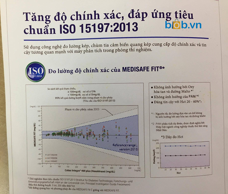 do luong do chinh xac cua medisafe fit